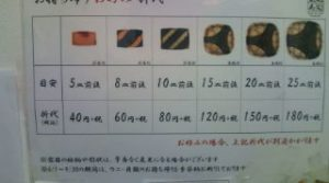 元祖寿司川崎銀柳街店折代(容器代)
